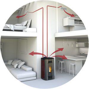 Piecyki C. Air / Plus - kilka pomieszczeń