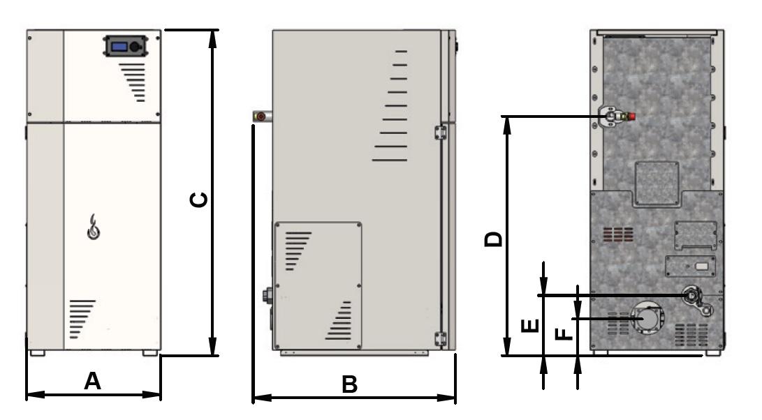 Lidia Mini wymiary - Lidia Compact mini 10/15/25 kW